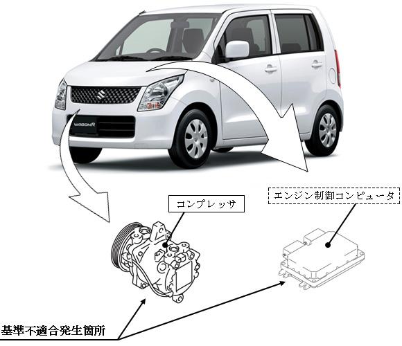suzuki.co.jp