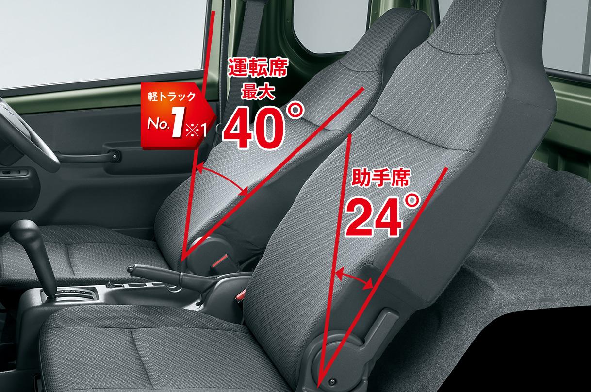 軽トラックNo.1の運転席シートスライド量 180mm(10mm×18段)。最前端のロック位置からスライド量 40mm。助手席シートスライド量 100mm(10mm×10段)。