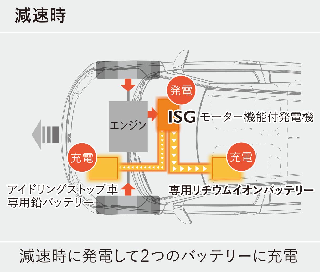 イグニス走行シーン上から撮影。HYBRID MZセーフティパッケージ装着車。ボディーカラーはピュアホワイトパール ブラック2トーンルーフ