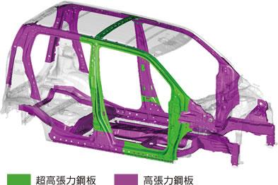 新型イグニスは事故に強い?万が一のための耐久性や安全装備は大丈夫なの?